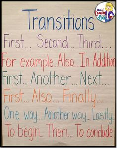 Teaching Paragraph Writing: Transitions - The Teacher Next Door - Creative Ideas From My Classroom To Yours Teaching Paragraphs, Expository Writing, Paragraph Writing, Teaching Writing, Topic Sentences, Writing Workshop, Blog Writing, Writing Images, Opinion Writing