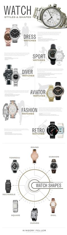 6 types of Watches styles & shapes to wear for men & women #watches #style