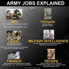 Army Jobs Explained part 3