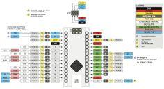 Arduino Nano 3.0 (CH340) – Alt-Duino