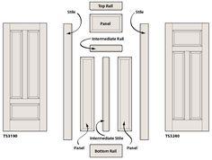 PAINT GRADE MDF INTERIOR DOORS TruStile - Custom Doors by Doors for Builders, Inc.   Medium Density Fiberboard Interior Doors (MDF)