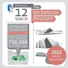 Infographic: The Serpentine Pavilion 2012 Update | ArchDaily
