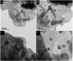 Present article focuses on the in-situ generated Ag/ZnO nano catalyst for effluent treatment. It is observed that synthesis of the catalyst using starch as environment friendly surfactant resulted in plate like elongated Zinc Oxide nanoparticles.