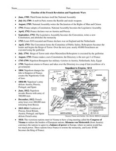 This is a timeline of major events of the French Revolution and Napoleonic Wars from the formation of the National Assembly in 1789 to the Congress of Vienna in Ap European History, Modern World History, French History, Ap French, Ancient History, American History, World History Classroom, World History Teaching, World History Lessons