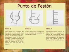 Punto de Feston:  Variantes de Festón: Cordon Vertical y Cordon Inclinado: Vainica Simple y Dob...