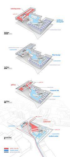 Floor / Program Breakdown 1 | by James.Leng