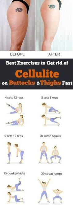 7 Best Exercises to Get rid of Cellulite on Buttocks and Thighs Fast by earlene