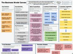 evidence-based business models - The end goal is evidence-based co-creation and application of mobile health solutions to improve population health. Here a proposed visual of our platform. We could possibly provide an online certification badge.