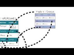 Curso de Mapas mentales: 5 - Usos de los mapas mentales - YouTube