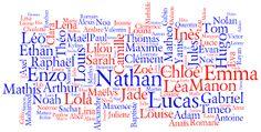 """Résultat de recherche d'images pour """"Alyssa, Ethan, Lola, Noham, Elina, Logan, Nolan, Enzo, manon, evan, hugo"""""""