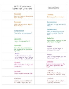 best Differentiation images on Pinterest   Teaching ideas  Teaching  resources and Gifted education