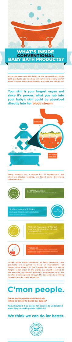 Stop bathing in harsh chemicals! Read our infographic to discover some of the scary toxins hidden in your conventional bath and body products.