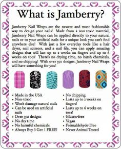 What is Jamberry ?www.heatherjo.jamberrynails.net