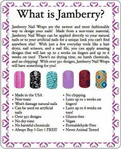 What is Jamberry ?www.heatherjo.jamberrynails.net