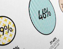 Herman Miller: Infographic Design Exploration