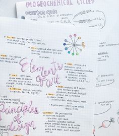 Yes, I might actually learn something with notes like these.