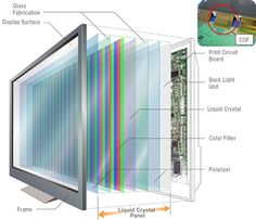 This report studies Liquid Crystal Display in Global market, especially in North America, Europe, China, Japan, Korea and Taiwan, focuses on top manufacturers in global market.  Browse Complete Reports @ http://www.bigmarketresearch.com/global-liquid-crystal-display-research-report-2016-market