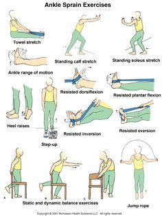 Following an ankle sprain, strengthening exercises should be performed once you can bear weight comfortably and your range of motion is near full. There are several types of strengthening exercises. The easiest to begin with are isometric exercises that you do by pushing against a fixed object with your ankle. Once this has been mastered, …
