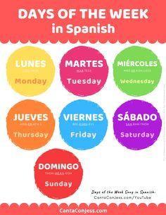 Spanish Words For Kids, Common Spanish Words, Spanish Help, Spanish Practice, Spanish Notes, Learn To Speak Spanish, Spanish Grammar, Spanish Vocabulary, Spanish Language Learning