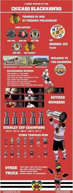 Hawks History