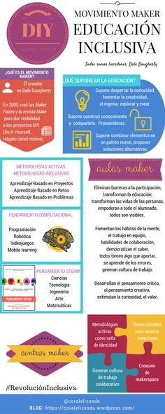 Movemento maker en educación ~ Orientación en Galicia