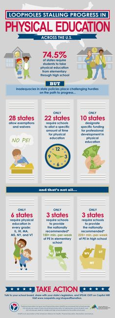 Physical Education Infographic