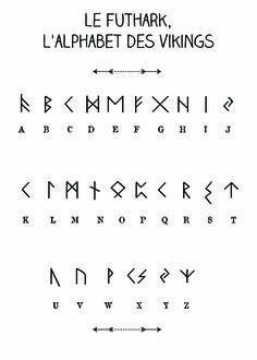 Royalty Free Vikings Rune Tattoo Designs Futhark Canyons Run Run Magic . - Royalty Free Vikings Rune Tattoo Designs Futhark Canyons Run Run Magic … – The Best Tattoos – - Alphabet Code, Alphabet Symbols, Nordic Alphabet, Viking Runes Alphabet, Aramaic Alphabet, Sign Language Alphabet, Greek Alphabet, Egyptian Alphabet, Handwriting Alphabet