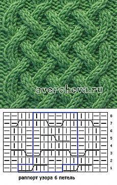 Узор спицами 524 плетенка   каталог вязаных спицами узоров