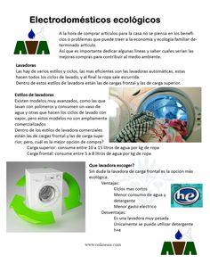 Electrodomesticos ecológicos