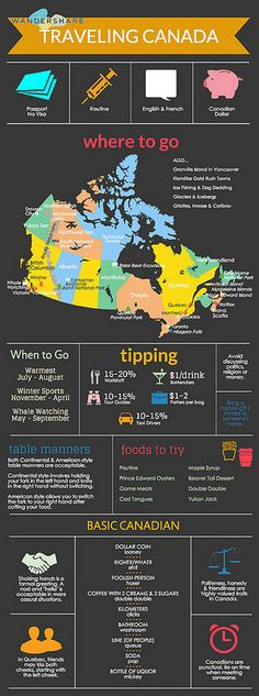 Wandershare.com - Traveling Canada | by Wandershare