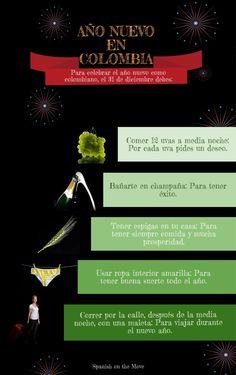 Tradiciones colombianas para recibir el año nuevo.