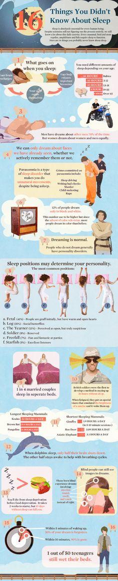 #Infographic #Infografia 16 things you didn´t know about sleep,Algunas cosas interesantes que no sabías sobre el sueño...