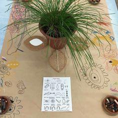 The Koori Curriculum Aboriginal Symbols, Aboriginal Dreamtime, Aboriginal Education, Indigenous Education, Aboriginal History, Aboriginal Culture, Reggio Emilia, Teaching Social Skills, Teaching Ideas