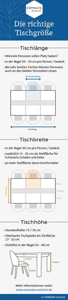 Der Tischdecken Guide | COMNATA Esstisch informiert