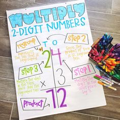 One day the miniature humans are going to discover the ease of a calculator and hate my guts. Addition Strategies, Eureka Math, Fourth Grade Math, Elementary Education, Anchor Charts, Outline, Prepping, Pencil, Bullet Journal