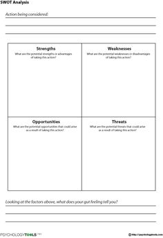 A SWOT analysis helps identify strengths, weaknesses, opportunities and threats. Here's a step-by-step guide to SWOT analysis, along with examples and templates. Cbt Worksheets, Counseling Worksheets, Therapy Worksheets, Therapy Activities, Coping Skills, Social Skills, Social Work, Group Activities For Adults, Parenting For Dummies