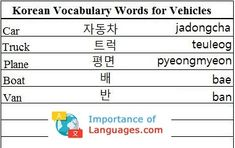 Interest in Learning the Korean Language? Start by going through our Basic Korean Language Beginner Guide. Learn Basic Korean Language, Korean Language Course, Learn Korean Alphabet, Easy Korean Words, Korean Words Learning, Korean Language Learning, Korean Verbs, Korean Phrases, Korean Expressions