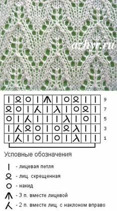 Простые ажурные узоры спицами Always wanted to learn how to knit, nonetheless unsure where to begin? This Overall Beginner Knitting Set is exactly wha. Lace Knitting Stitches, Lace Knitting Patterns, Cable Knitting, Knitting Charts, Lace Patterns, Knitting Designs, Knitting Projects, Hand Knitting, Stitch Patterns