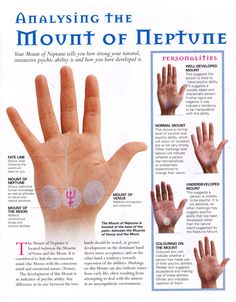 Divination: #Palmistry ~ Analyzing the Mount of Neptune. - Pinned by The Mystic's Emporium on Etsy