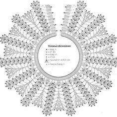 Crochet Collar Pattern, Col Crochet, Crochet Lace Collar, Crochet Blouse, Crochet Poncho, Crochet Chart, Crochet Motif, Crochet Designs, Crochet Patterns