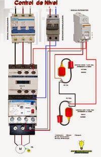Esquemas eléctricos: Control de nivel trifasico
