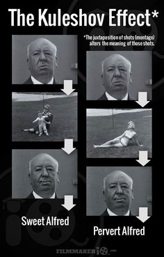 In this classic interview with Alfred Hitchcock he demonstrates the Kuleshov Effect. This is a film editing montage effect named after Russian filmmaker Lev Kuleshov who first illustrated it in the and Beau Film, Storyboard, Film Tips, Film Theory, Making A Movie, Film Studies, Film School, Alfred Hitchcock, Hitchcock Film