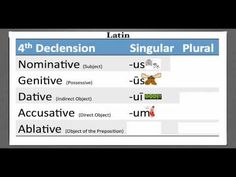 Latin Declension Noun Endings Songs (+playlist) (CC) Teaching Latin, Best History Books, Classical Latin, Latin Language, Singular And Plural, Latin Phrases, Classical Education, Song Playlist, Curriculum