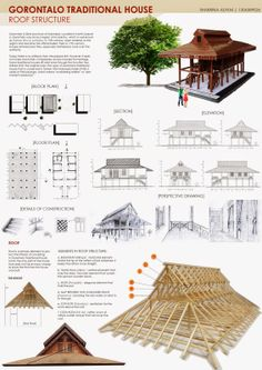 Communication Technique of Architecture: Final Project: Gorontalo Traditonal House and its Roof Structure Asian Architecture, Bamboo Architecture, Tropical Architecture, Vernacular Architecture, Architecture Design, Sustainable Architecture, Residential Architecture, Bamboo Structure, Roof Structure