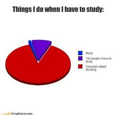 From Mrs. Allen's Teaching Files: Fun Friday: Procrastination Humor!