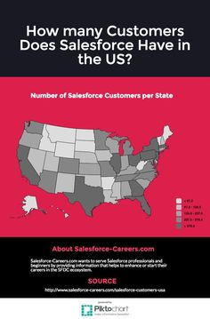 Salesforce Administrator Salary: What is the Average in the USA ...