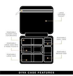 Diva Makeup Case - L