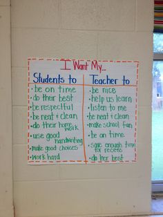 Hey, teachers can misbehave too. Maybe this would be good so my students can hol… Hey, teachers can misbehave too. Maybe this would be good so my students can hold me accountable too! 4th Grade Classroom, Classroom Rules, Classroom Organization, Classroom Management, Future Classroom, Classroom Ideas, Classroom Charter, Behavior Management, 1st Day Of School