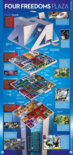 Marvel Fact Files_Buildings by Myles Talbot, via Behance
