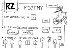 Gramatyka Polish Language, Kids And Parenting, Poland, Teacher, School, Notes, Speech Language Therapy, Magick, Polish